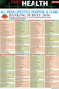Our Ranking in Times of India Survey – 2015